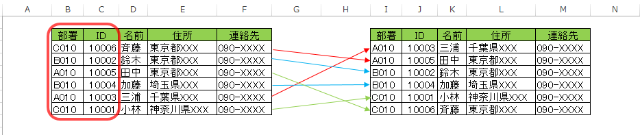 Excel 複数項目の昇順降順
