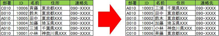 Excel 複数項目の昇順降順 完成