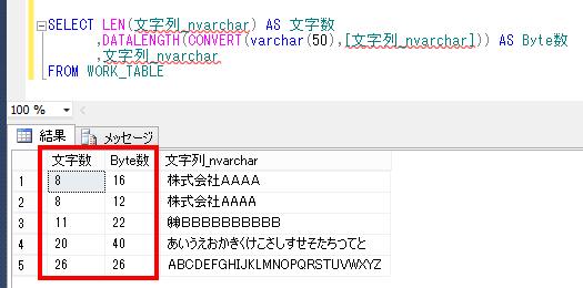 nvarchar型の文字数、バイト数取得SQL