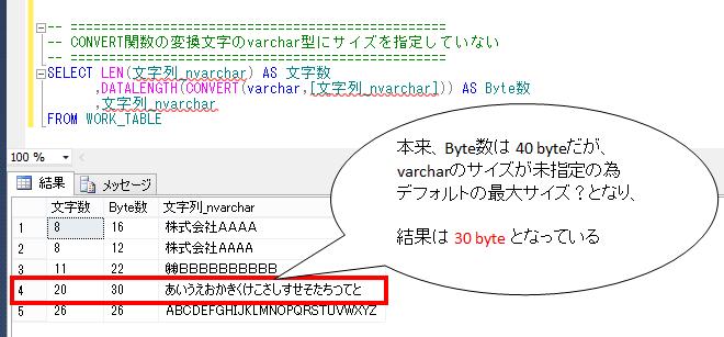 nvarcharカラムのByte数 失敗例2 varchar型の最大サイズ未指定