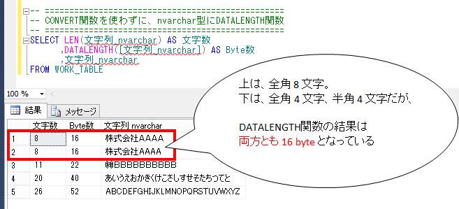 nvarcharカラムのByte数 失敗例1 CONVERT関数未使用