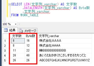 varchar型の文字数、バイト数取得SQL